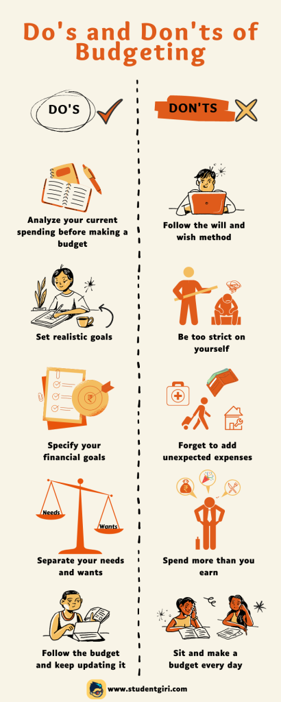 Do's and Don'ts of Budgeting